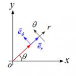 2次元平面の極座標表示における速度及び加速度を単位ベクトルを使って導出する