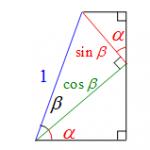 加法定理を図で示す