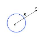 球の表面に一様に帯電した球が作る電場