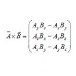 ベクトルの外積