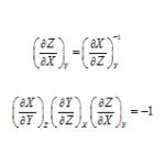 偏微分の関係式の導出