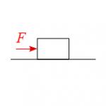 摩擦係数の定義