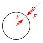 万有引力と重力加速度