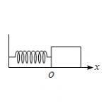 単振動の変位、速度、加速度